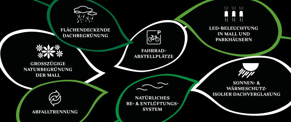 nachhaltigkeit centro